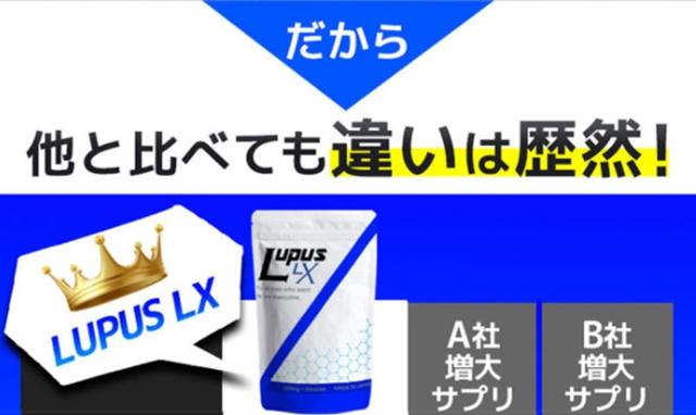 ルプスLXは販売店や実店舗で市販してる?最安値の取扱店はどこ?